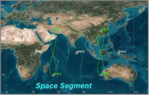 Rozmieszczenie satelitów konstelacji IRNSS i ich śladów naziemnych