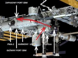 """Schemat przedstawiający wymienione w artykule moduły stacji ISS oraz zakres rekonfiguracji – moduł PMA-3 przeniesiony zostanie z węzła bocznego Tranquility na węzeł zenitalny modułu Harmony, natomiast """"magazyn"""" PMM przeniesiony zostanie z dolnego węzła Unity na przedni węzeł Tranquility / Credits: NASA, opracowanie własne"""