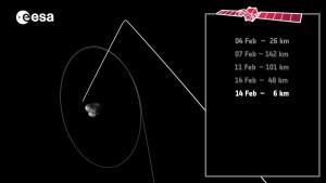 Zbliżenie sondy Rosetta do 67P w dniu 14 lutego 2015 / Credits - ESA
