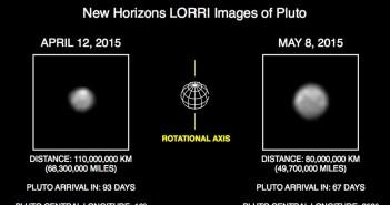 Porównanie obrazów Plutona z 12 kwietnia i 8 maja / Credits - NASA
