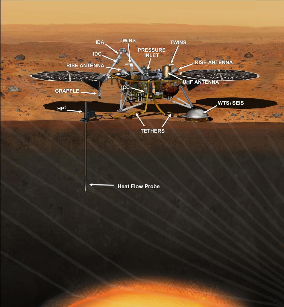 Rozmieszczenie przyrządów naukowych lądownika InSight / Credit: NASA