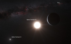 Układ planetarny Alfa Centauri - wizja artystyczna / Credit: ESO/L. Calçada/N. Risinger / License: Creative Commons Attribution 4.0 International License
