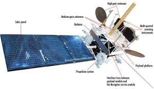 Satelita Elektro Ł / Credits - Anatoly Zak, russianspaceweb