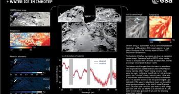 Detekcja lodu wodnego w rejonie Imhotep / Credits - Comet images: ESA/Rosetta/NavCam–CC BY–SA IGO 3.0; VIRTIS images and data: ESA/Rosetta/VIRTIS/INAF-IAPS, Rome/OBS DE PARIS-LESIA/DLR; G. Filacchione et al (2016)