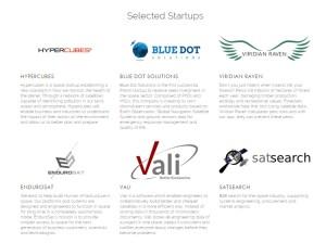 Dotychczas wybrane startupy do Distrup Space / Źródło: http://disruptspace.io